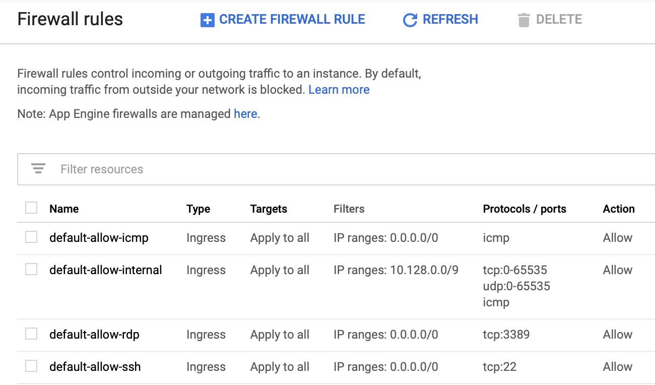 Google Cloud Firewall Ayarı