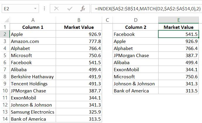 Arama ve Çekme eşleşen verileri - piyasa değerlemesi Excel