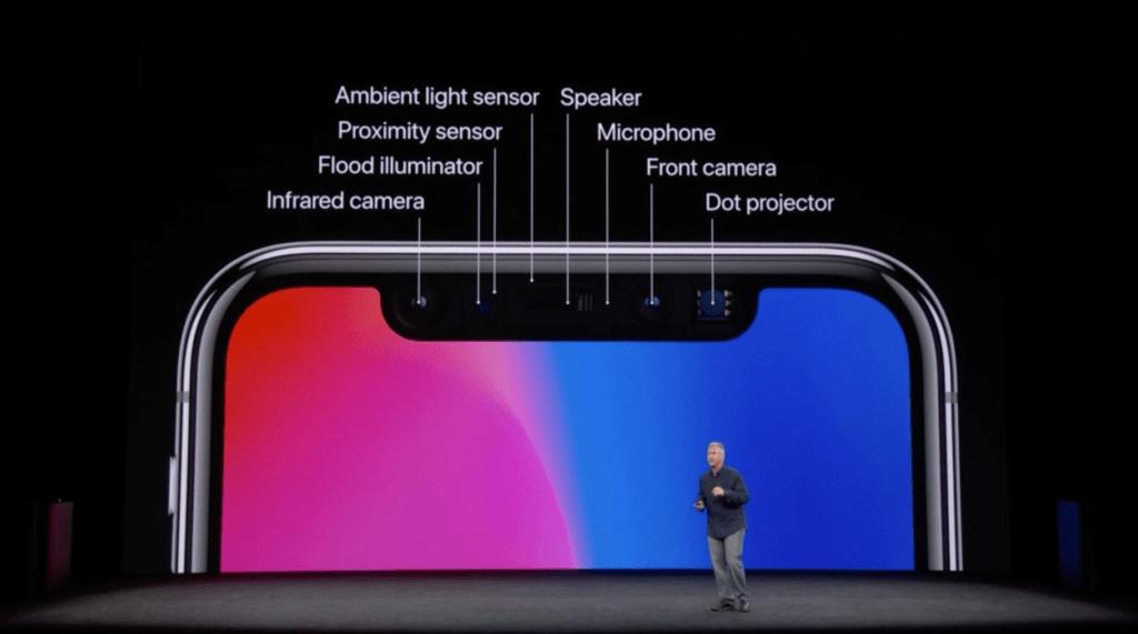 YÜZ ID iPhone X