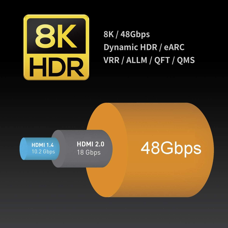 HDMI Bant Genişliği