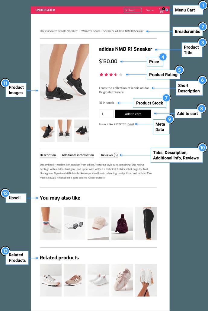 Elementor ürün sayfası widget'ları nasıl kullanılır